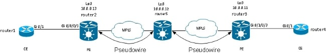116453-technote-ios-xr-l2vpn-14.jpg
