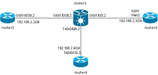 116453-technote-ios-xr-l2vpn-20.jpg