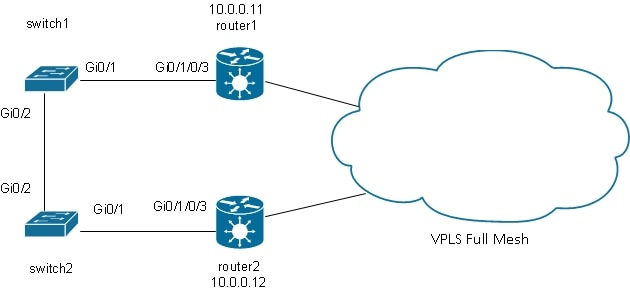 116453-technote-ios-xr-l2vpn-25.jpg