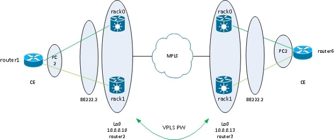 116453-technote-ios-xr-l2vpn-29.jpg