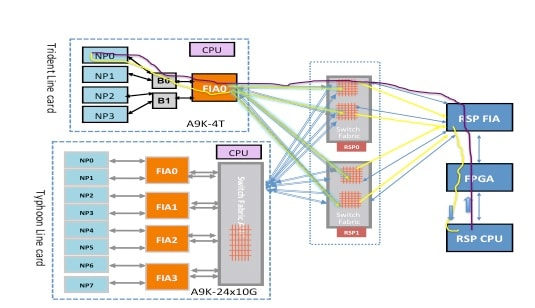 Design and Implementation of High Speed Data Recorder Based on FPGA