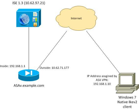 Hotspot vpn proxy apk