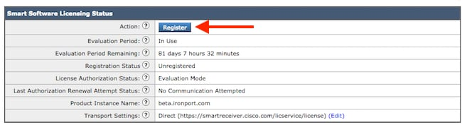 Smart Licensing Overview and Best Practices for Cisco Email