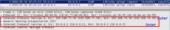 Configuration and Operation of FTD Prefilter Policies - Cisco