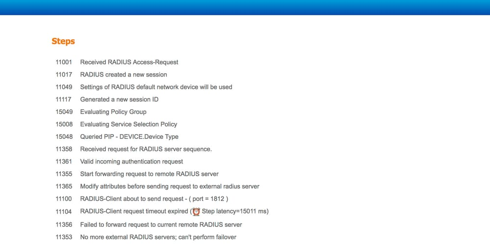 Configure External RADIUS Servers on ISE - Cisco