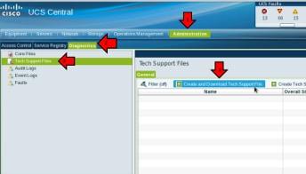 UCS Central Technical Support Log Bundle Collection Methods - Cisco