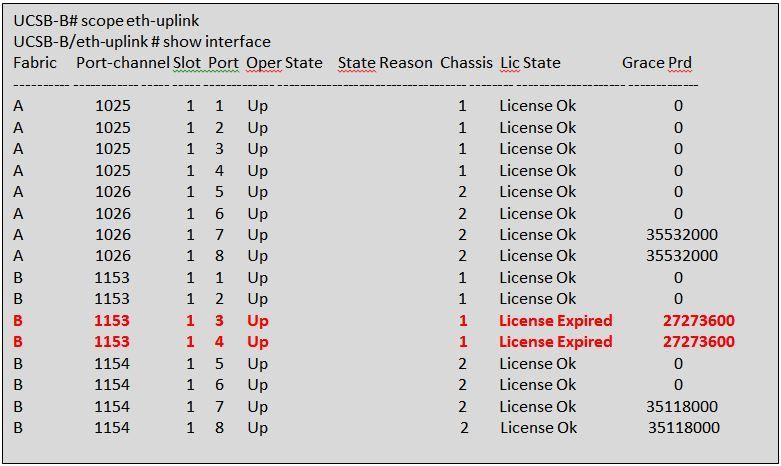 port forward network utilities license key