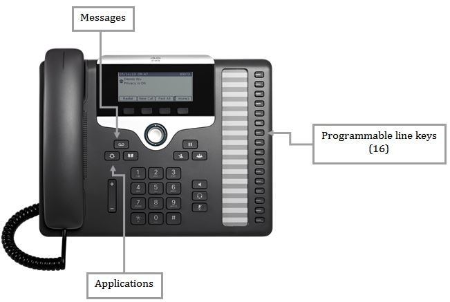 Get to Know the Cisco IP Phone 7800 Series Multiplatform