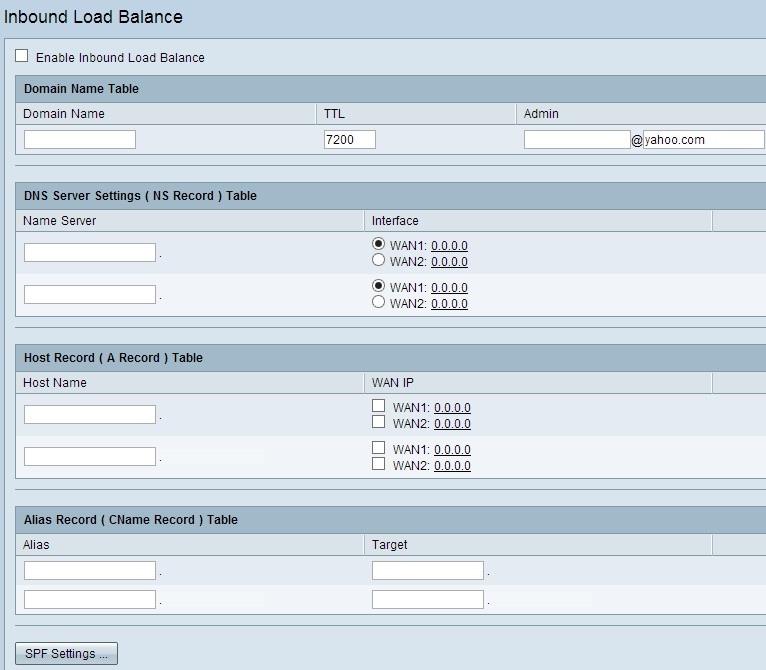 Configure Inbound Load Balance on RV320 and RV325 VPN