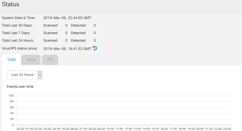Configuring Antivirus on the RV34x Series Router - Cisco