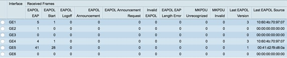 Manage 802 1X EAP Statistics on a Switch - Cisco