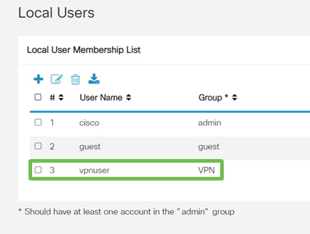 Local Users page, User Name vpnuser in the group VPN is highlighted.