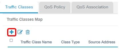Configure Client QoS MAC Class Map on the WAP125 - Cisco