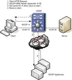 116134-config-wccp-6500-01.jpg
