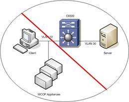 116134-config-wccp-6500-03.jpg