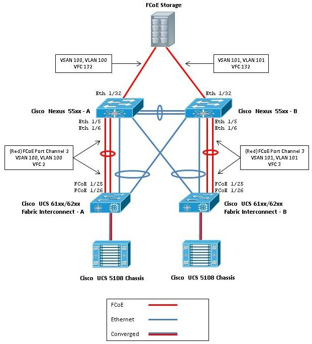 wiring diagram nexus