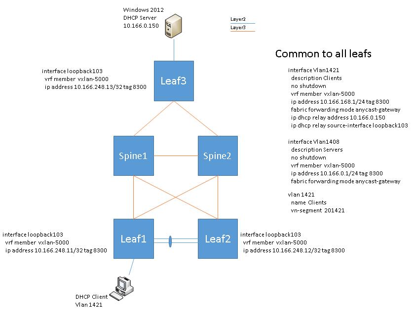 windows server 2012 commands pdf