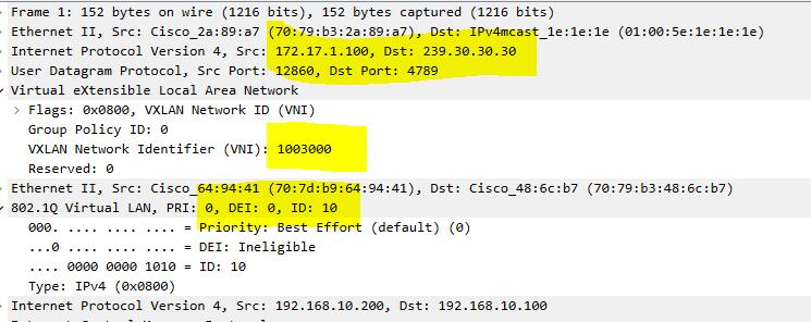 Nexus 9000: VXLAN Xconnect Configuration and Verification