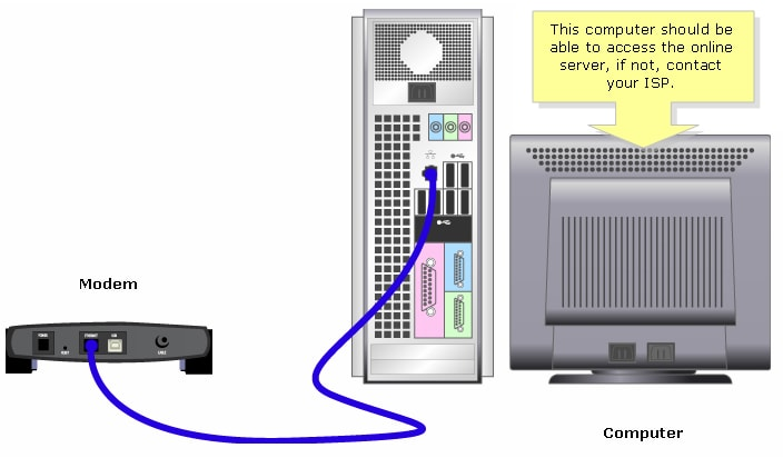 how to see what ports are open on a server