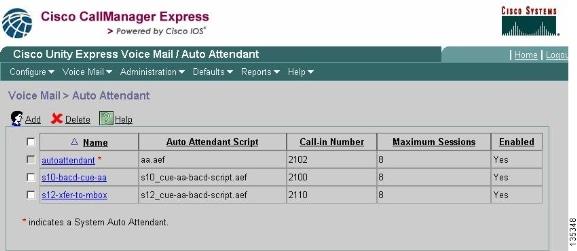 Configuring Cisco Unity Express 0/5 Using the GUI