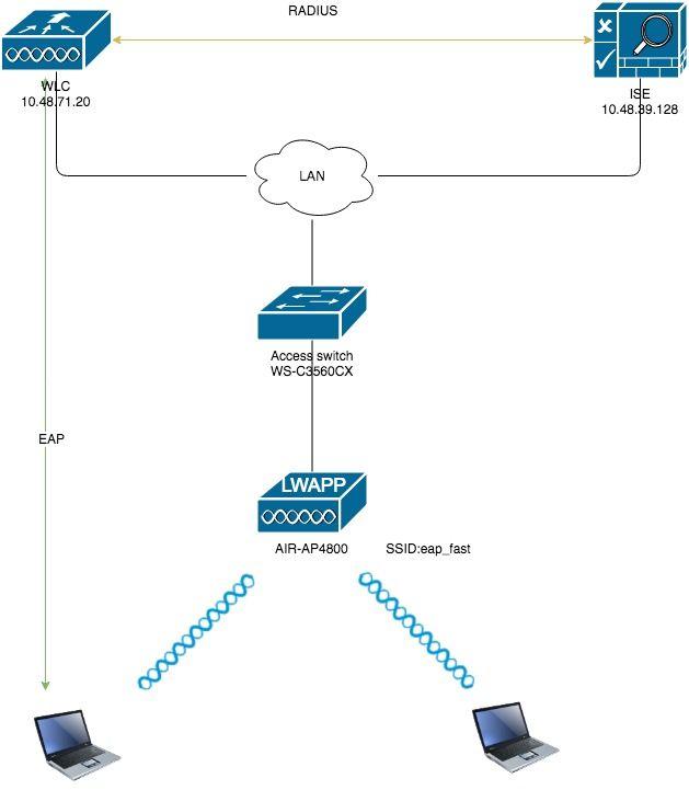 Wiring Diagram Wlc Diagram Base Website Diagram Wlc