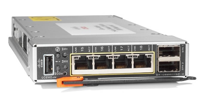 Product Image of Cisco Switch Modules for IBM
