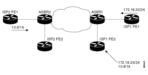 thesis on demand multipath routing protocol with preferential path selection