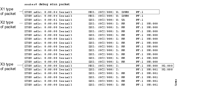 Cisco IOS Security Command Reference Commands A to C - oukas
