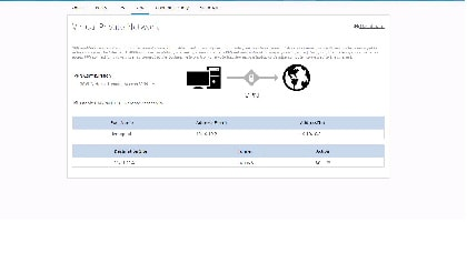 Cisco Configuration Professional Express 3 5 Feature Guide - Cisco