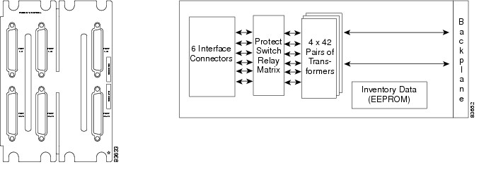 cisco ons 15454 sdh reference manual  releases 4 1 1 and 4 5