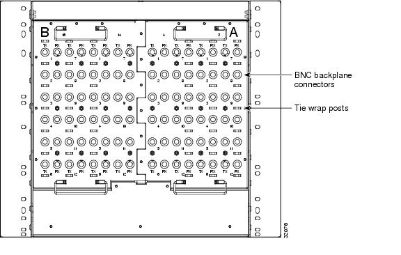 1 5 3 1 bnc connectors