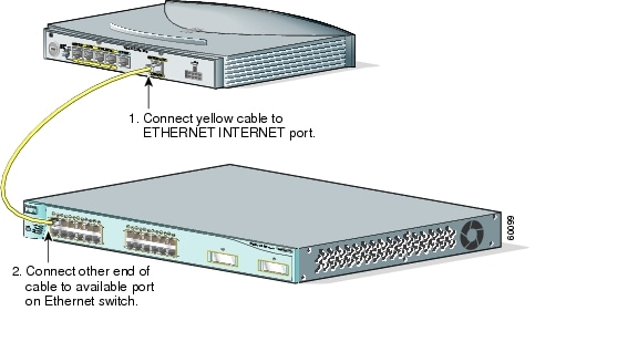 Switch I Hook Up Ethernet Do How An