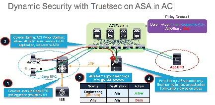 cisco asa 5510 configuration guide pdf