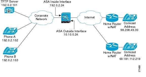 cisco asa configuration guide pdf