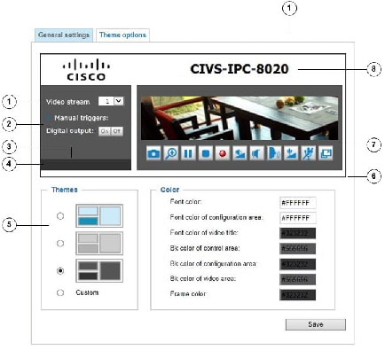 Configuration - Cisco