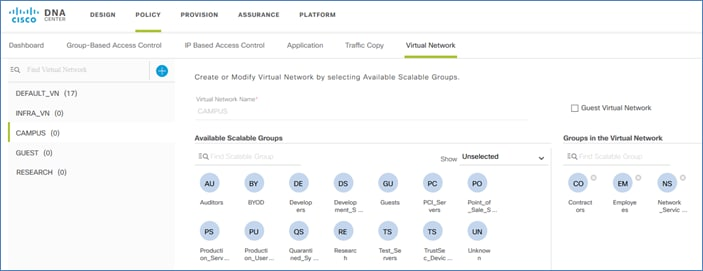 Software Defined Access For Distributed Campus Deployment Guide Cisco