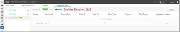Cisco EasyQoS Solution Design Guide, APIC-EM Release 1 6