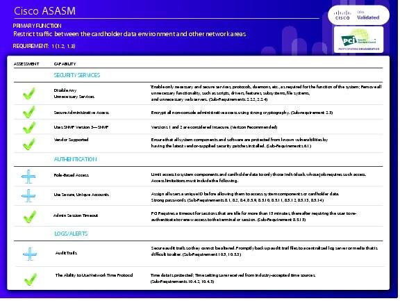 pci dss risk assessment template.html