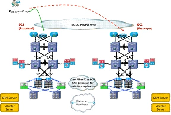 Cisco Virtualized Multi-Tenant Data Center, Version 2.0 Large Pod ...