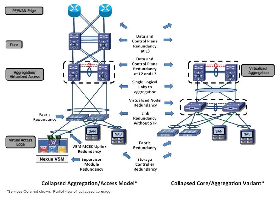 Asa reference generator
