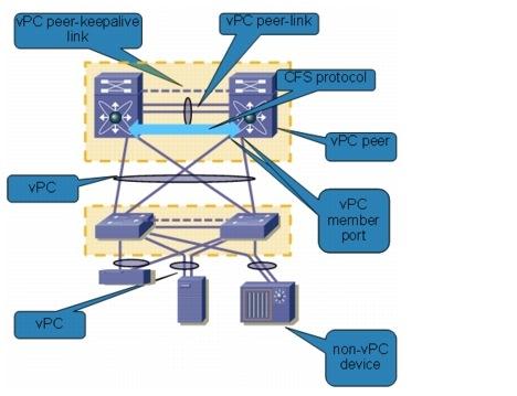 cisco ace 4710 configuration guide