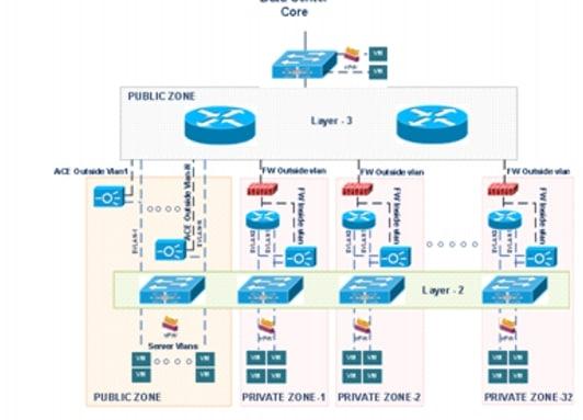 Microsoft hyper v and nexus 1000v switch for microsoft for Microsoft hyper v architecture