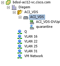 Cisco-ACI-Initial-Deployment-Cookbook_105.png