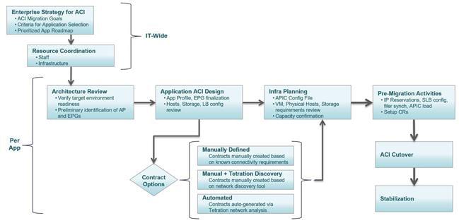 firewall configuration essay Advantages disadvantages software configuration management  what is configuration management information technology essay special configuration management.