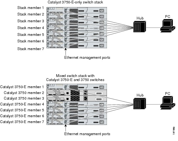 catalyst 3750-e and 3560-e switch software configuration guide  12 2 44 se