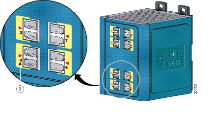 Cisco IE 3000 Series Switch Hardware Installation Guide - Overview ...