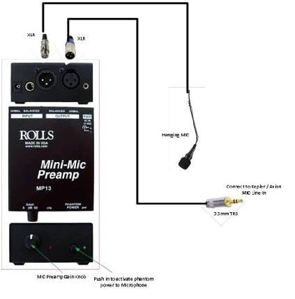 cisco telepresence ix5000 and ix5200 first time setup cisco pc power supply pinout