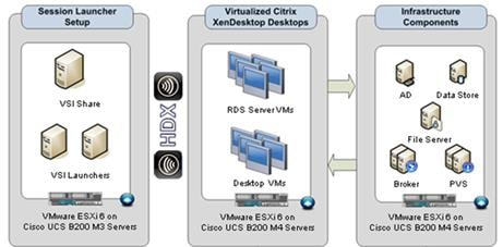 Cisco-Nimble Solution on Cisco UCS and Nimble AF5000 with