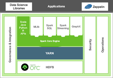 Cisco UCS Integrated Infrastructure for Big Data and Analytics with