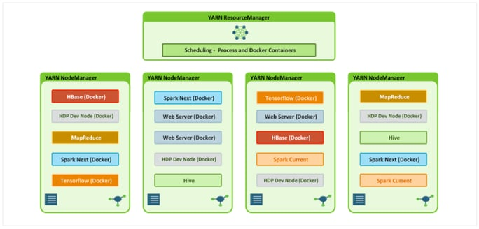 Cisco_UCS_Integrated_Infrastructure_for_Big_Data_with_Hortonworks_28node_15.png